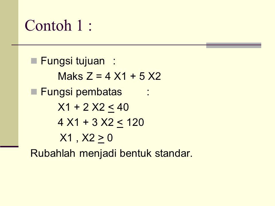 Contoh 1 : Fungsi tujuan : Maks Z = 4 X1 + 5 X2 Fungsi pembatas : X1 + 2 X2 < 40 4 X1 + 3 X2 < 120 X1, X2 > 0 Rubahlah menjadi bentuk standar.