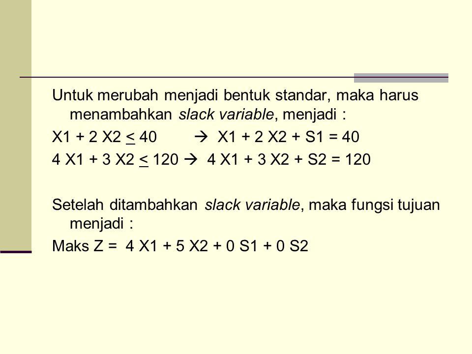 Untuk merubah menjadi bentuk standar, maka harus menambahkan slack variable, menjadi : X1 + 2 X2 < 40  X1 + 2 X2 + S1 = 40 4 X1 + 3 X2 < 120  4 X1 +