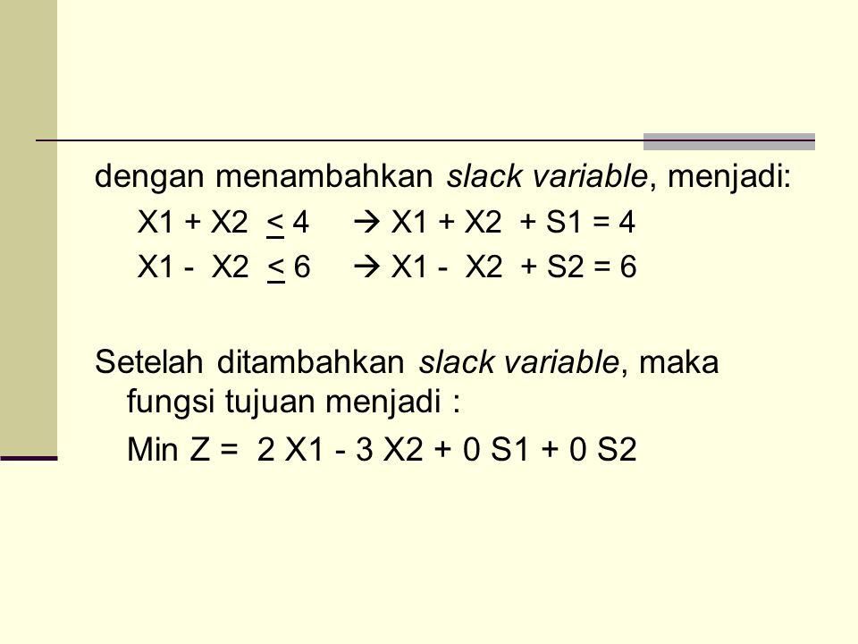 dengan menambahkan slack variable, menjadi: X1 + X2 < 4  X1 + X2 + S1 = 4 X1 - X2 < 6  X1 - X2 + S2 = 6 Setelah ditambahkan slack variable, maka fun