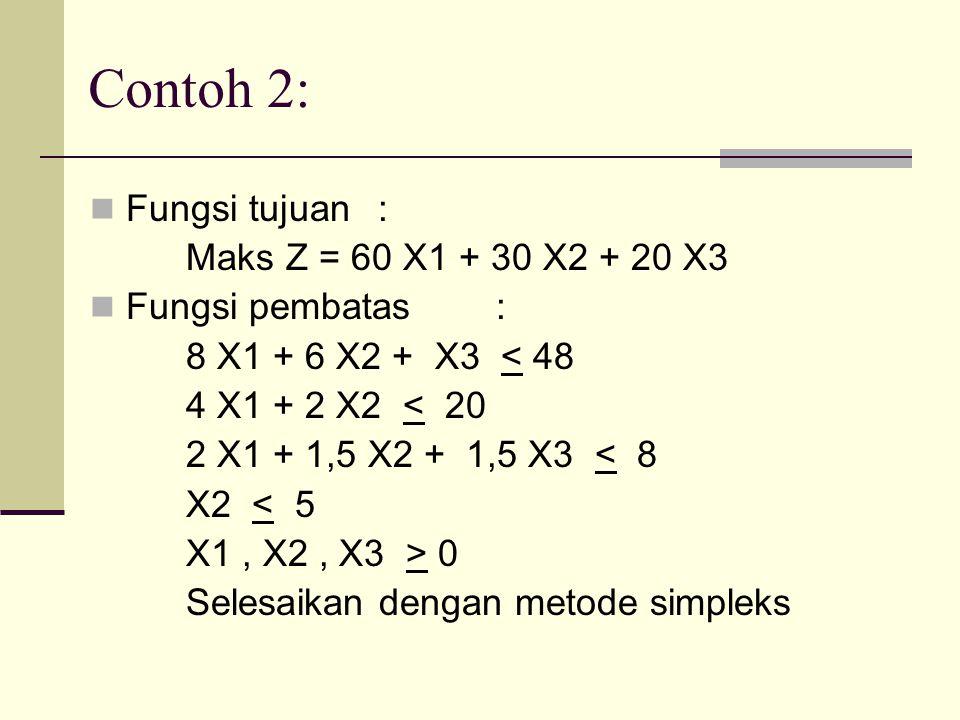 Contoh 2: Fungsi tujuan : Maks Z = 60 X1 + 30 X2 + 20 X3 Fungsi pembatas : 8 X1 + 6 X2 + X3 < 48 4 X1 + 2 X2 < 20 2 X1 + 1,5 X2 + 1,5 X3 < 8 X2 < 5 X1