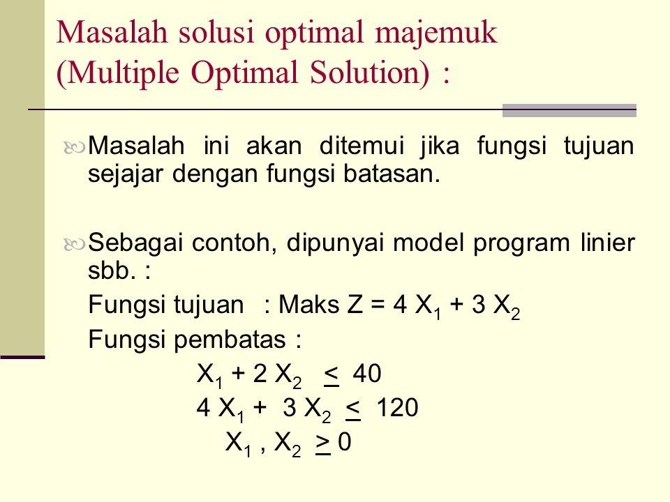Masalah solusi optimal majemuk (Multiple Optimal Solution) : Masalah ini akan ditemui jika fungsi tujuan sejajar dengan fungsi batasan. Sebagai contoh