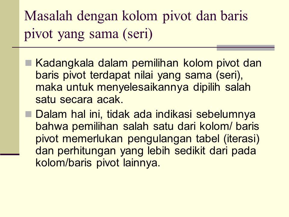 Masalah dengan kolom pivot dan baris pivot yang sama (seri) Kadangkala dalam pemilihan kolom pivot dan baris pivot terdapat nilai yang sama (seri), ma