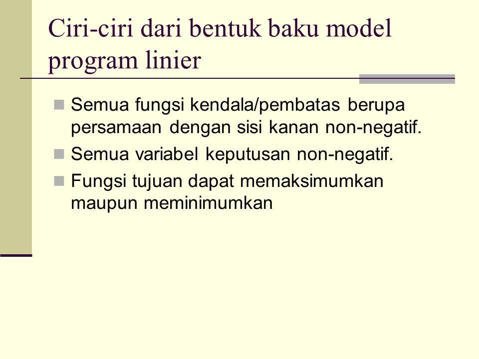 Metode dan Tabel Simpleks Setelah fungsi batasan dirubah ke dalam bentuk persamaan (bentuk standar), maka untuk menyelesaikan masalah program linier dengan metode simpleks dibutuhkan matriks A yang berisi variabel basis dan variabel non- basis.