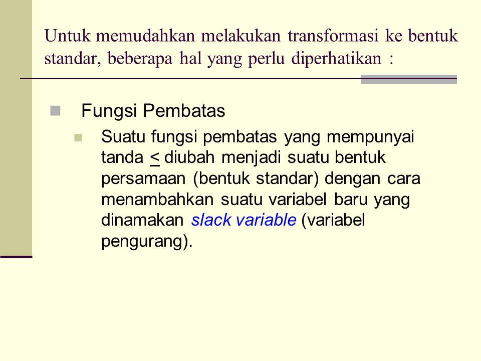 Contoh bentuk tabel simpleks cjVariabel4500 BasisKuantitasX1X1 X2X2 S1S1 S2S2 0S1S1 401210 0S2S2 1204301 zj00000 cj - zj4500