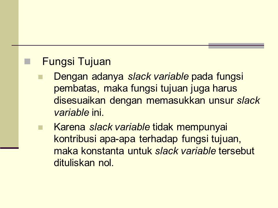 Masalah solusi optimal majemuk (Multiple Optimal Solution) : Masalah ini akan ditemui jika fungsi tujuan sejajar dengan fungsi batasan.