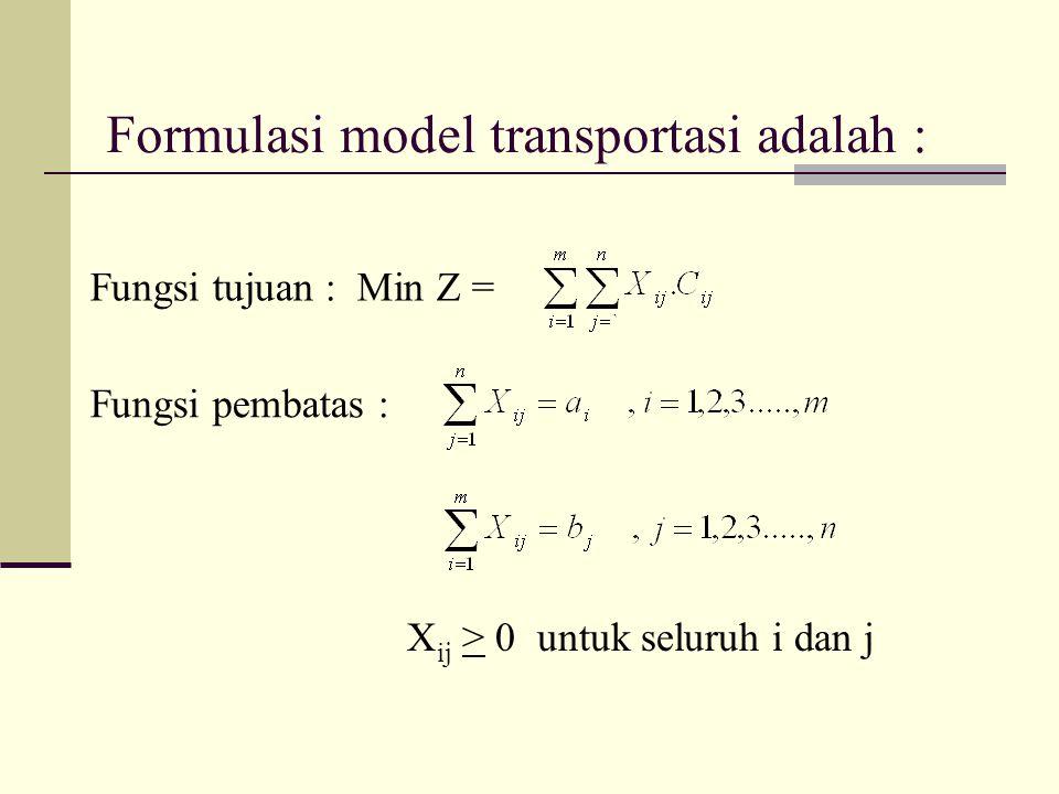 Keseimbangan Model Transportasi: Hal ini diperlukan karena dalam persoalan transportasi akan diperoleh solusi feasible, jika terpenuhi jumlah total supply (sumber) sama dengan jumlah total demand (tujuan).