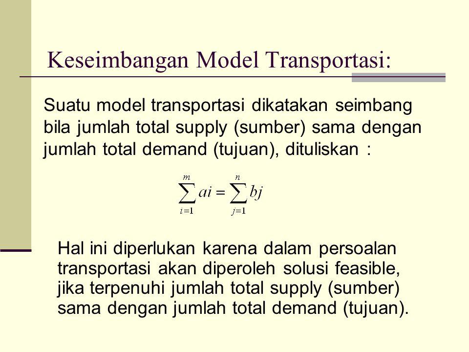 Keseimbangan Model Transportasi: Hal ini diperlukan karena dalam persoalan transportasi akan diperoleh solusi feasible, jika terpenuhi jumlah total su