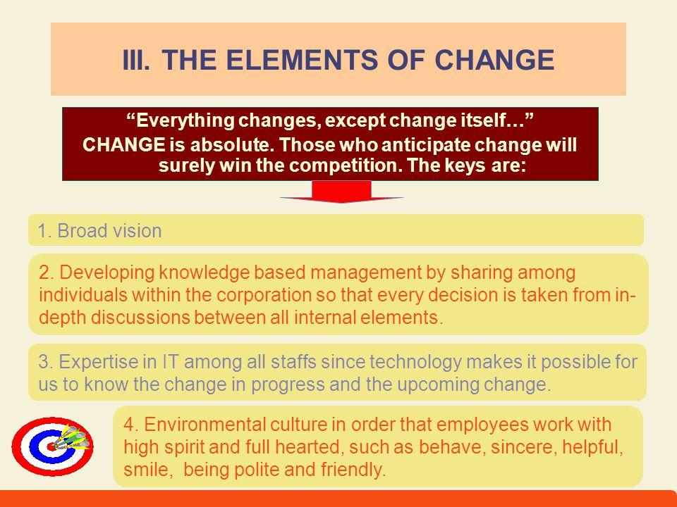 "12 III. THE ELEMENTS OF CHANGE 1. Broad vision ""Everything changes, except change itself…"" CHANGE is absolute. Those who anticipate change will surely"