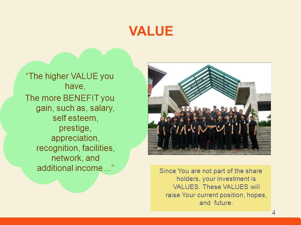 35 Job Description Creative Development Group (CDG) Gathering, developing and creating Creative Ideas.