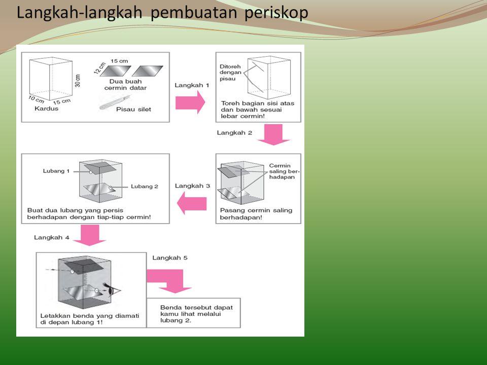 PEMBUATAN ALAT OPTIK SEDERHANA Pembuatan Periskop Periskop dapat dibuat dengan menggunakan bahan sederhana.Adapun bahan-bahannya adalah: 1. Dua buah c