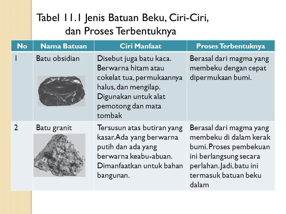 Indikator. 5 Menyebutkan jenis-jenis batuan MATERI Batuan Beku (Batuan Magma/Vulkanik) Batuan beku adalah batuan yang terbentuk dari magma yang membek