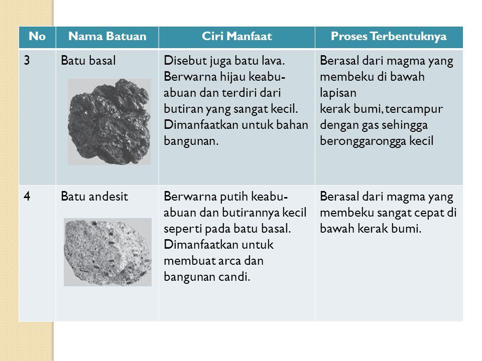 Tabel 11.1 Jenis Batuan Beku, Ciri-Ciri, dan Proses Terbentuknya NoNama BatuanCiri ManfaatProses Terbentuknya 1Batu obsidianDisebut juga batu kaca. Be