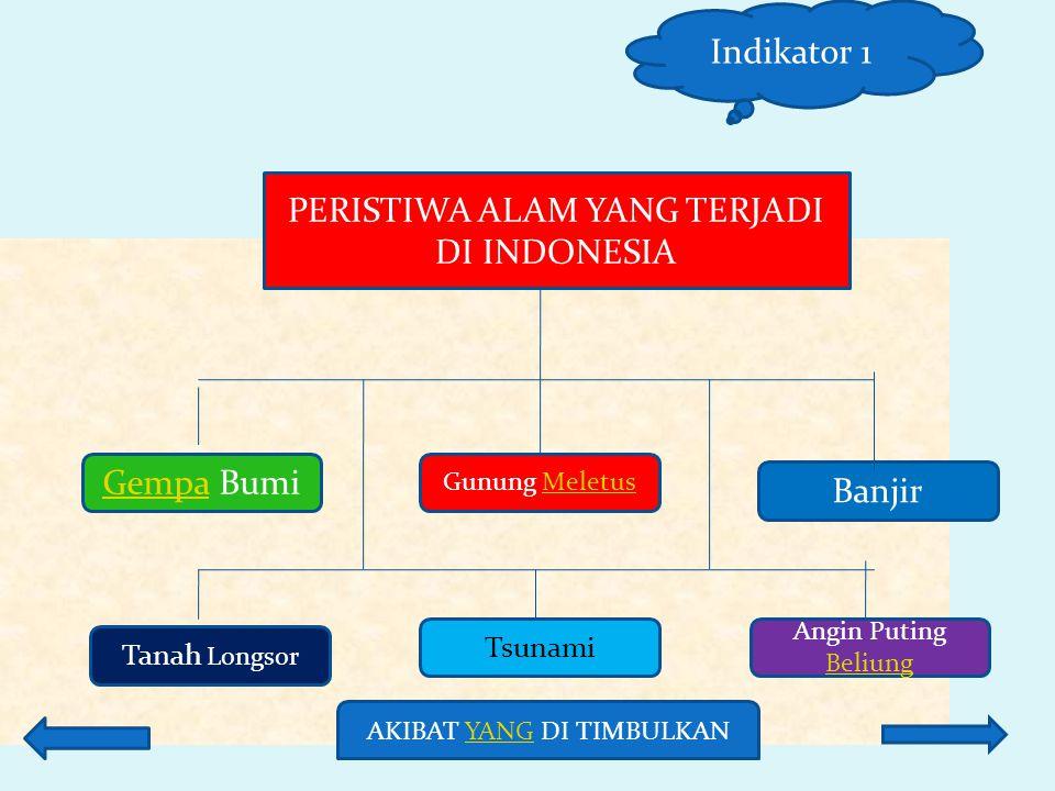 KOMPETENSI DASAR INDIKATOR 7.6 Mengidentifikasi peristiwa alam yang terjadi di Indonesia dan dampaknya bagi makhluk hidup dan lingkungan Mengidentifikasi peristiwa alam yang sering terjadi di Indonesia Menjelaskan berbagai peristiwa alam yang terjadi di Indonesia Menjelaskan akibat dari bencana alam yang terjadi di Indonesia Mengidentifikasi tindakan yang harus dilakukan dalam menjaga kelestarian alam 7.6.1 7.6.2 7.6.3 7.6.4 PERISTIWA ALAM YANG TERJADI DI INDONESIA