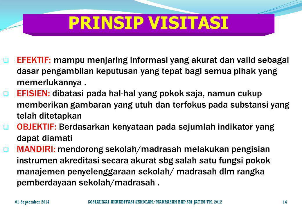 PRINSIP VISITASI  EFEKTIF: mampu menjaring informasi yang akurat dan valid sebagai dasar pengambilan keputusan yang tepat bagi semua pihak yang memer