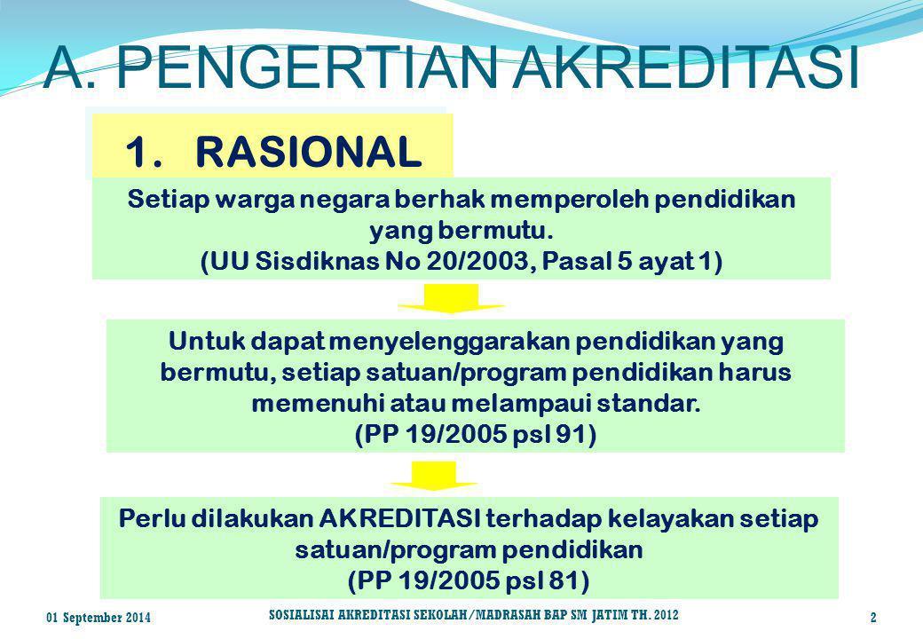 A. PENGERTIAN AKREDITASI 1. RASIONAL Setiap warga negara berhak memperoleh pendidikan yang bermutu. (UU Sisdiknas No 20/2003, Pasal 5 ayat 1) Untuk da