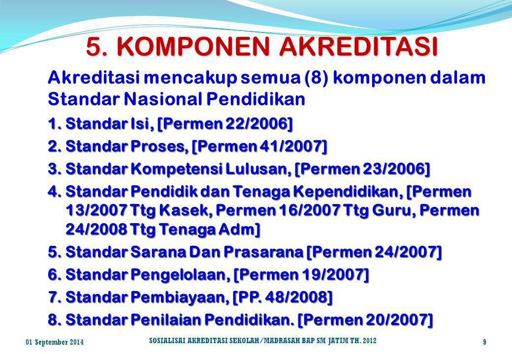 5. KOMPONEN AKREDITASI Akreditasi mencakup semua (8) komponen dalam Standar Nasional Pendidikan 1.Standar Isi, [Permen 22/2006] 2.Standar Proses, [Per
