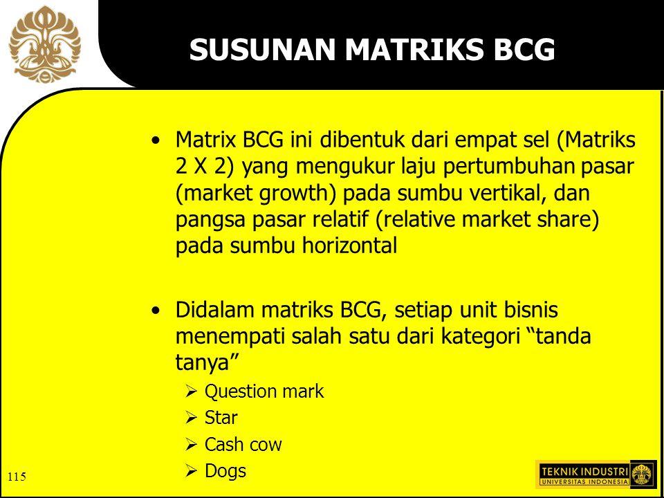 115 Matrix BCG ini dibentuk dari empat sel (Matriks 2 X 2) yang mengukur laju pertumbuhan pasar (market growth) pada sumbu vertikal, dan pangsa pasar relatif (relative market share) pada sumbu horizontal Didalam matriks BCG, setiap unit bisnis menempati salah satu dari kategori tanda tanya  Question mark  Star  Cash cow  Dogs SUSUNAN MATRIKS BCG