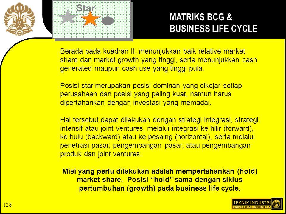 128 Star MATRIKS BCG & BUSINESS LIFE CYCLE Berada pada kuadran II, menunjukkan baik relative market share dan market growth yang tinggi, serta menunjukkan cash generated maupun cash use yang tinggi pula.