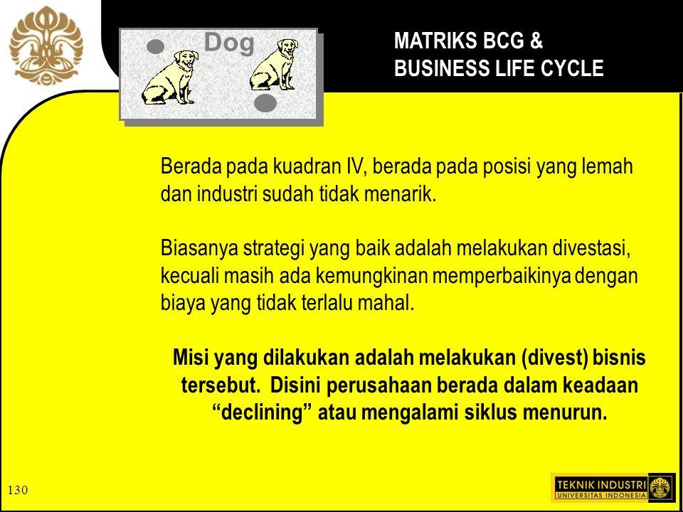 130 Dog MATRIKS BCG & BUSINESS LIFE CYCLE Berada pada kuadran IV, berada pada posisi yang lemah dan industri sudah tidak menarik.