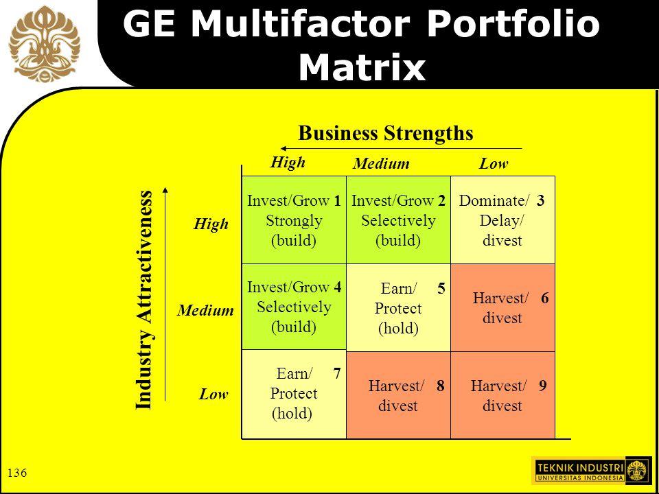 135 GE/McKinsey Matrix & Arah Strategis Memposisikan berbagai divisi organisasi dalam 9-sel berdasarkan analisa SWOT dengan weighted scores (dari matriks EFE and IFE).