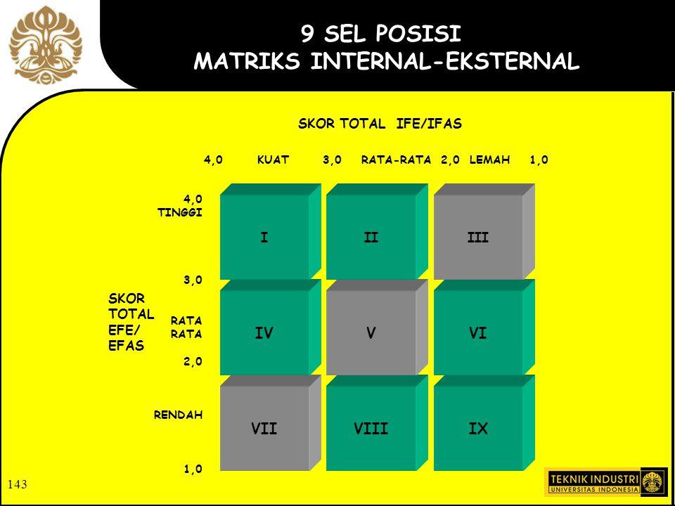 142 POSISI I, II, IV Posisi perusahaan yang menempati sel I, II & IV dapat digambarkan sebagai GROW & BUILD.