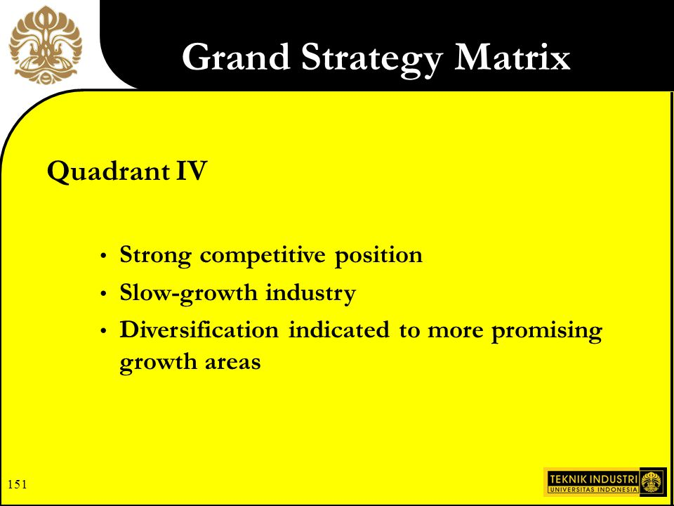 150 Quadrant III Compete in slow-growth industries Weak competitive position Drastic changes quickly Cost and asset reduction indicated (retrenchment)