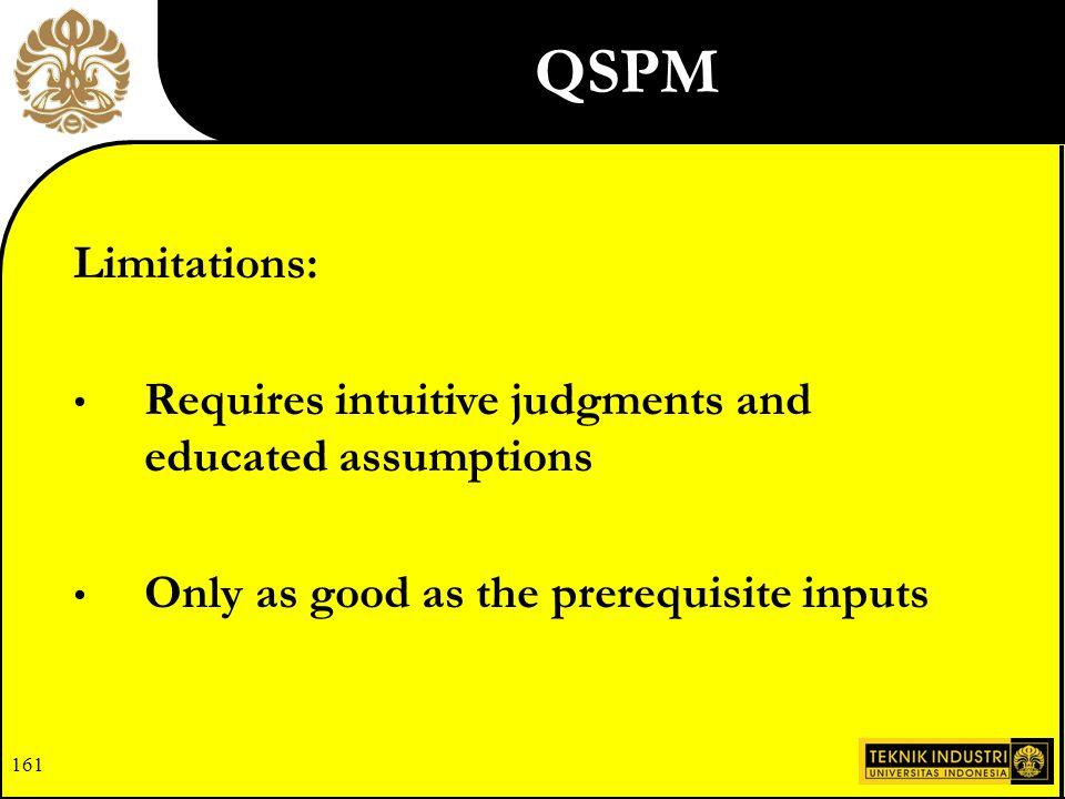 160 QSPM