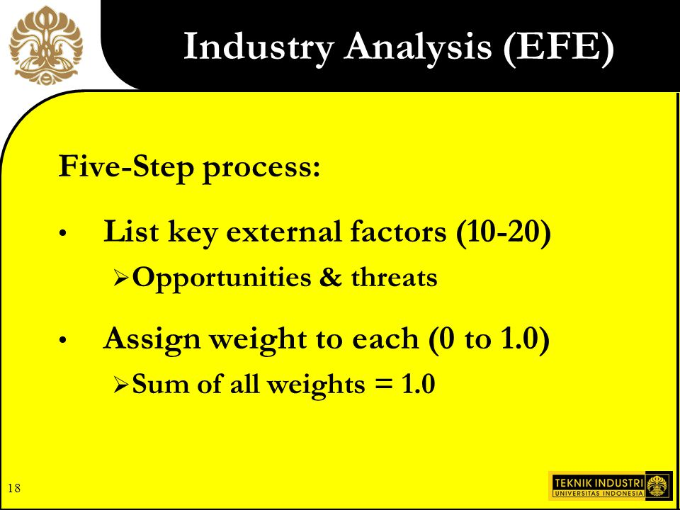 18 Five-Step process: List key external factors (10-20)  Opportunities & threats Assign weight to each (0 to 1.0)  Sum of all weights = 1.0 Industry Analysis (EFE)
