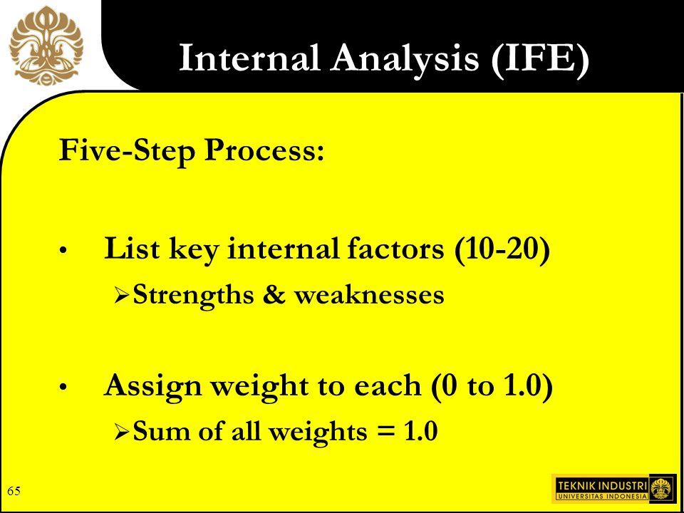 65 Five-Step Process: List key internal factors (10-20)  Strengths & weaknesses Assign weight to each (0 to 1.0)  Sum of all weights = 1.0 Internal Analysis (IFE)