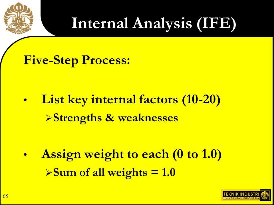 64 Internal Analysis (IFE) Menggambarkan keseluruhan strength dan weakness yang ada untuk mengetahui seberapa besar pengaruh dari setiap faktor tersebut terhadap institusi, respons institusi setiap faktor tersebut dan untuk mengetahui nilai institusi terhadap keseluruhan faktor dibandingkan dengan Institusi lain
