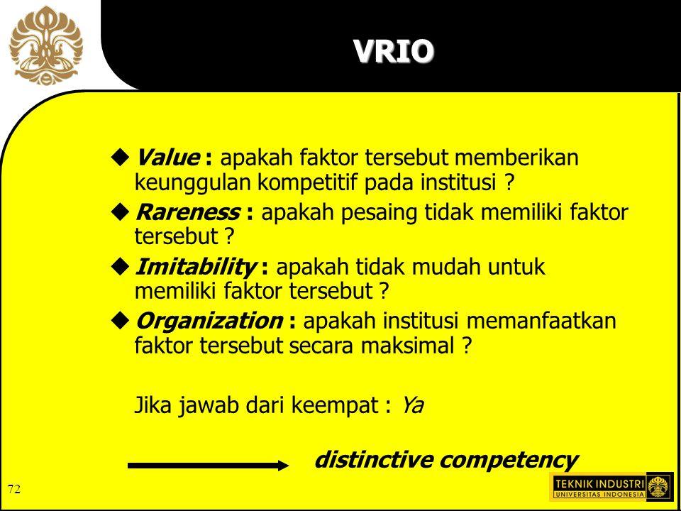 72 uValue : apakah faktor tersebut memberikan keunggulan kompetitif pada institusi .
