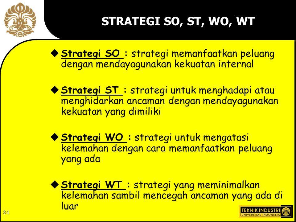 84 uStrategi SO : strategi memanfaatkan peluang dengan mendayagunakan kekuatan internal uStrategi ST : strategi untuk menghadapi atau menghidarkan ancaman dengan mendayagunakan kekuatan yang dimiliki uStrategi WO : strategi untuk mengatasi kelemahan dengan cara memanfaatkan peluang yang ada uStrategi WT : strategi yang meminimalkan kelemahan sambil mencegah ancaman yang ada di luar STRATEGI SO, ST, WO, WT