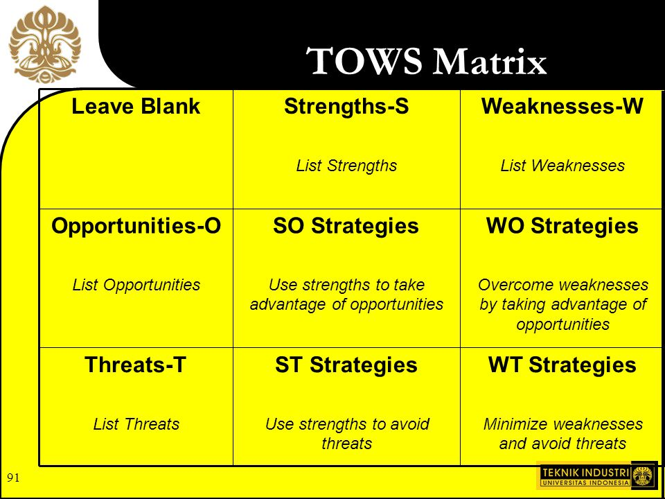 90 Developing the TOWS Matrix 5. Match internal strengths with external opportunities and record the resultant SO Strategies 6. Match internal weaknes