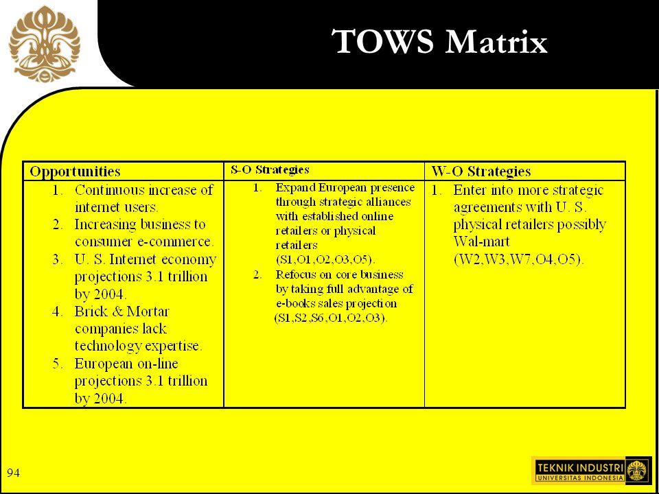 93 TOWS Matrix