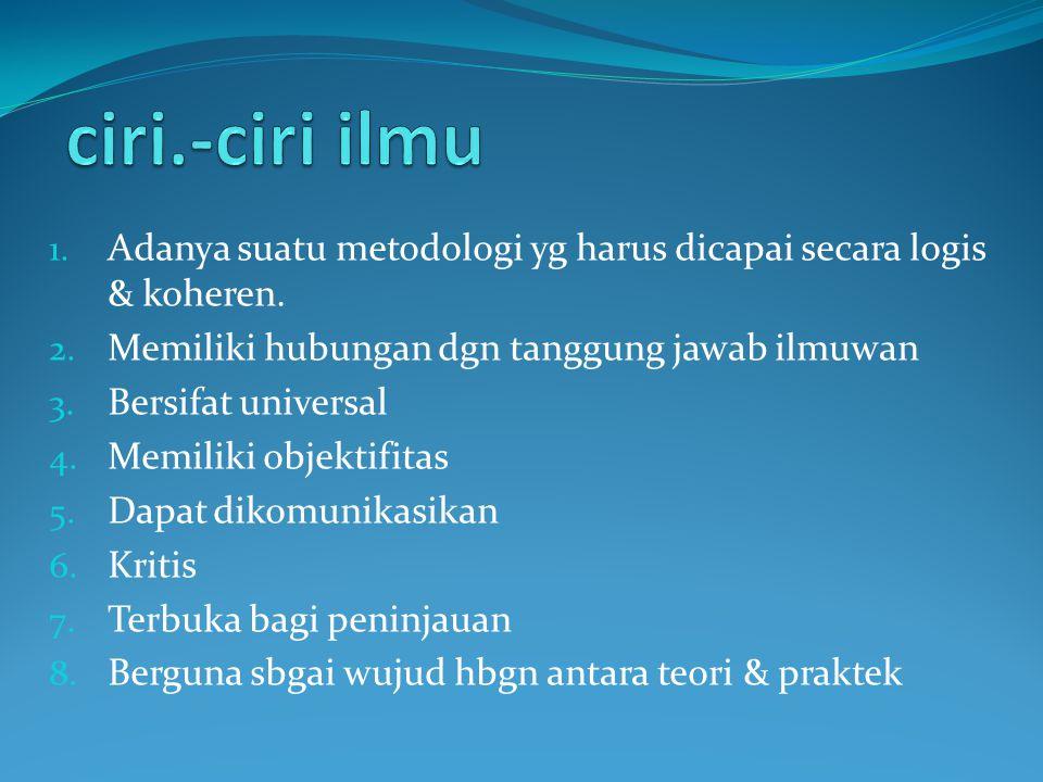 1. Adanya suatu metodologi yg harus dicapai secara logis & koheren.