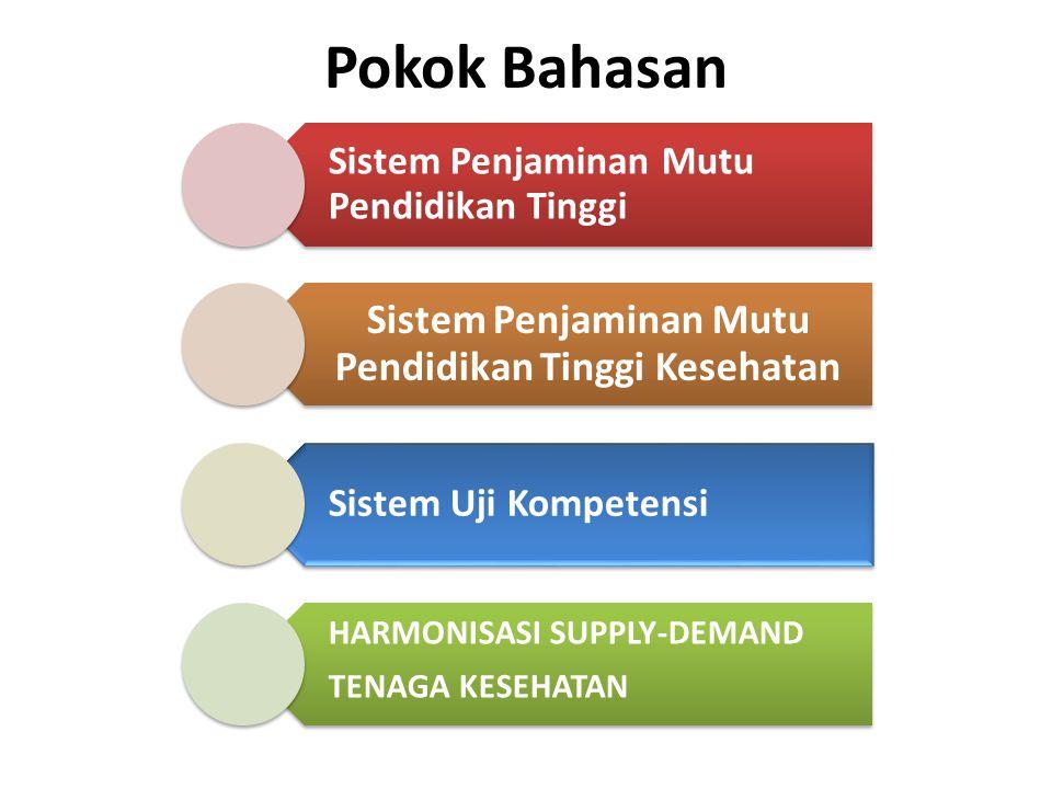 Pokok Bahasan Sistem Penjaminan Mutu Pendidikan Tinggi Sistem Penjaminan Mutu Pendidikan Tinggi Kesehatan Sistem Uji Kompetensi HARMONISASI SUPPLY-DEM
