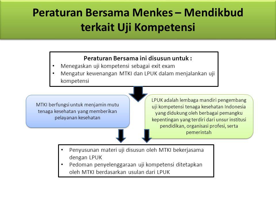 Peraturan Bersama Menkes – Mendikbud terkait Uji Kompetensi MTKI berfungsi untuk menjamin mutu tenaga kesehatan yang memberikan pelayanan kesehatan LP