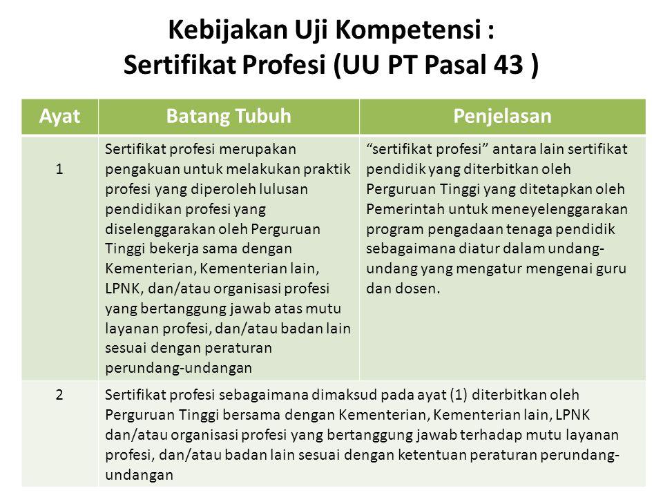 Kebijakan Uji Kompetensi : Sertifikat Profesi (UU PT Pasal 43 ) AyatBatang TubuhPenjelasan 1 Sertifikat profesi merupakan pengakuan untuk melakukan pr