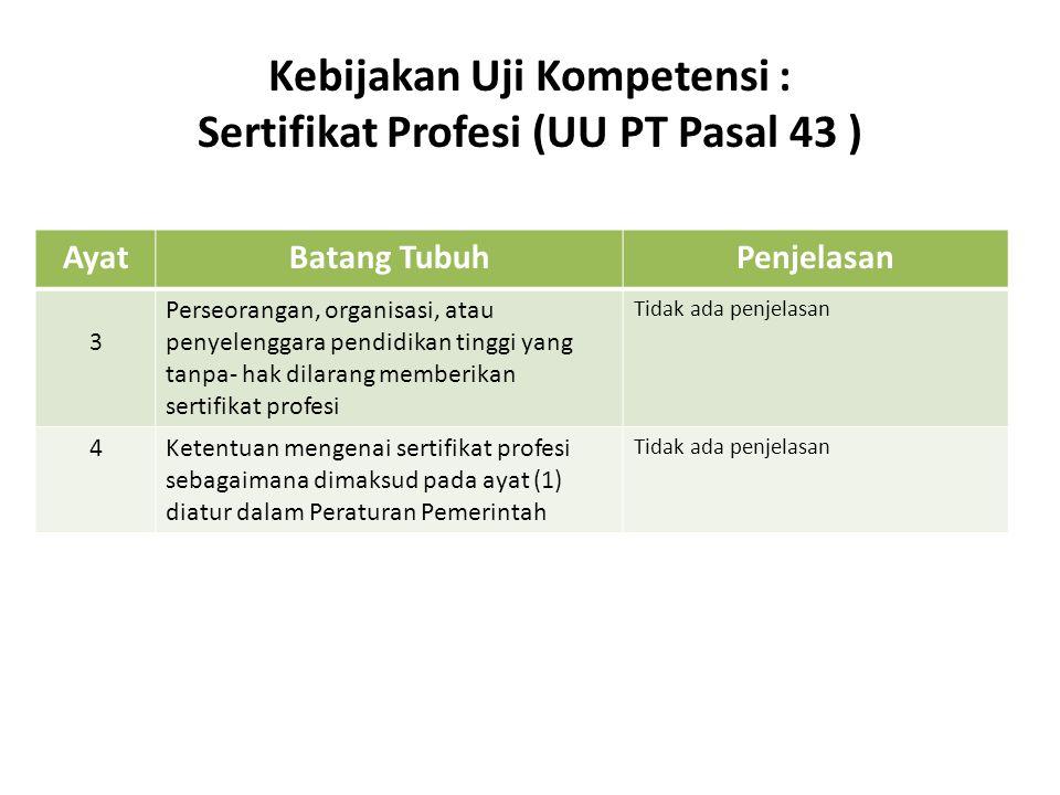 Kebijakan Uji Kompetensi : Sertifikat Profesi (UU PT Pasal 43 ) AyatBatang TubuhPenjelasan 3 Perseorangan, organisasi, atau penyelenggara pendidikan t