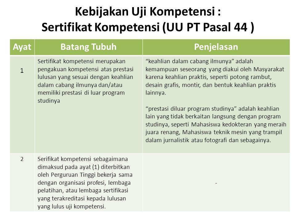 Kebijakan Uji Kompetensi : Sertifikat Kompetensi (UU PT Pasal 44 ) AyatBatang TubuhPenjelasan 1 Sertifikat kompetensi merupakan pengakuan kompetensi a