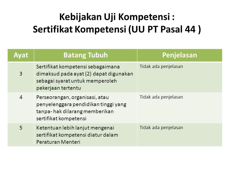 Kebijakan Uji Kompetensi : Sertifikat Kompetensi (UU PT Pasal 44 ) AyatBatang TubuhPenjelasan 3 Sertifikat kompetensi sebagaimana dimaksud pada ayat (