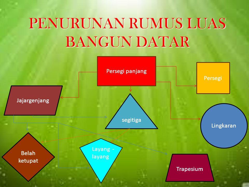 KELOMPOK 3 Denny Gustiawan(13.0305.0064) Endiana Noer Baity(13.0305.0065) Shelyn Saputri(13.0305.0070) Wahyu Puspitasari(13.0305.0071) Afrilliya Diyah