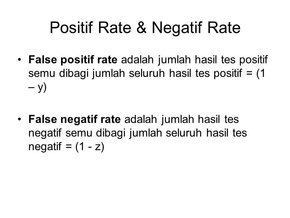 Positif Rate & Negatif Rate False positif rate adalah jumlah hasil tes positif semu dibagi jumlah seluruh hasil tes positif = (1 – y) False negatif ra