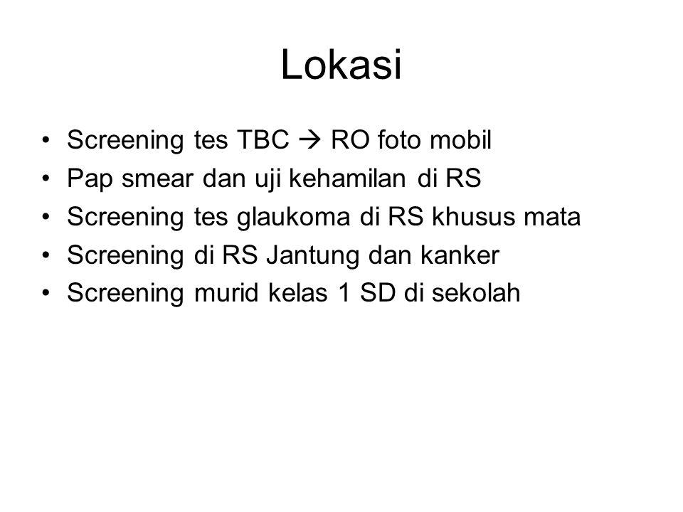 Lokasi Screening tes TBC  RO foto mobil Pap smear dan uji kehamilan di RS Screening tes glaukoma di RS khusus mata Screening di RS Jantung dan kanker
