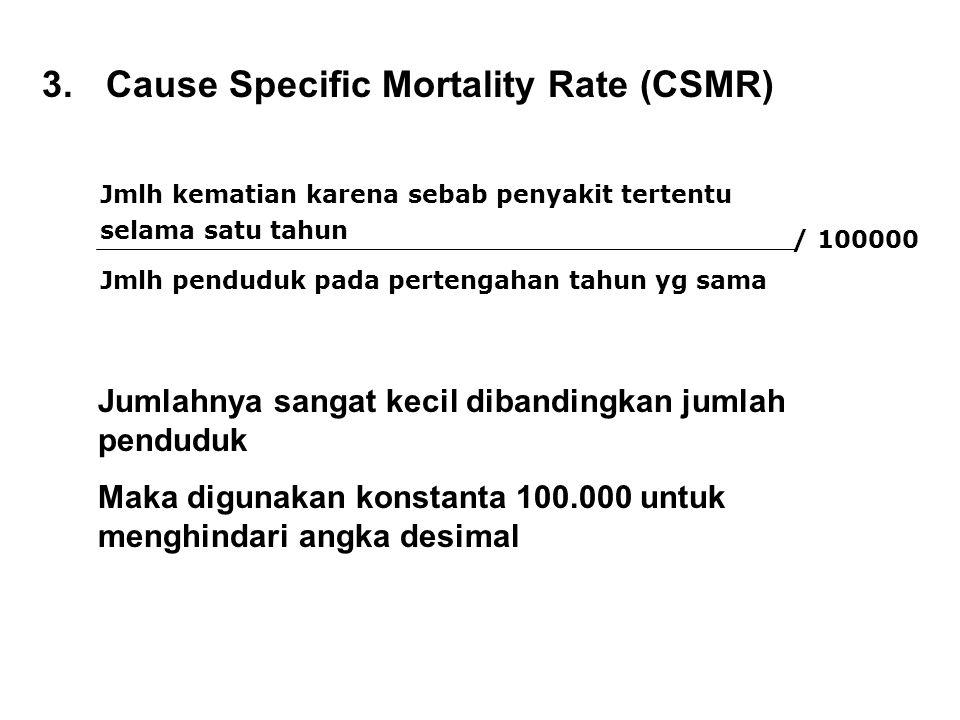 3.Cause Specific Mortality Rate (CSMR) Jmlh kematian karena sebab penyakit tertentu selama satu tahun Jmlh penduduk pada pertengahan tahun yg sama / 1