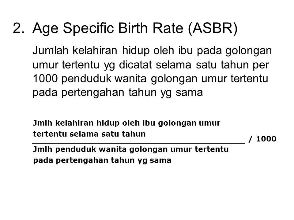2.Age Specific Birth Rate (ASBR) Jumlah kelahiran hidup oleh ibu pada golongan umur tertentu yg dicatat selama satu tahun per 1000 penduduk wanita gol