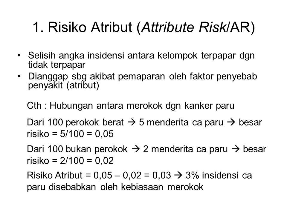 1. Risiko Atribut (Attribute Risk/AR) Selisih angka insidensi antara kelompok terpapar dgn tidak terpapar Dianggap sbg akibat pemaparan oleh faktor pe