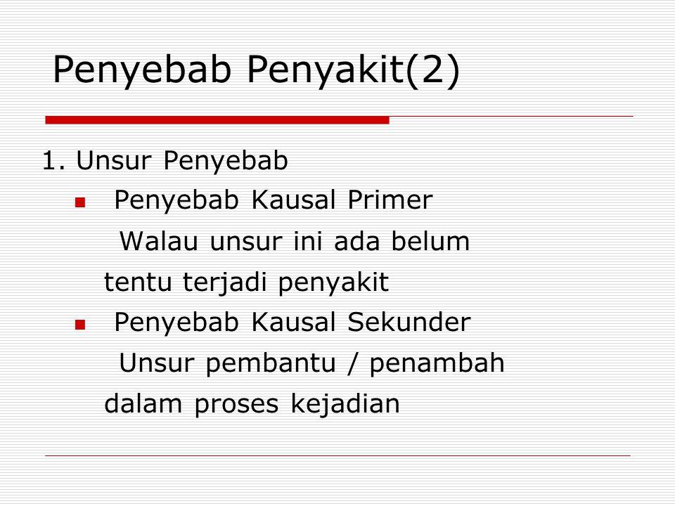 2.Unsur Pejamu (host)  3.