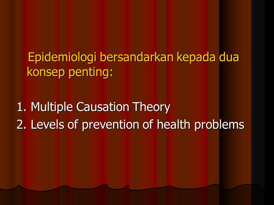 dalam menjelaskan interrelationship dari faktor2 yang menyebabkan masalah kesehatan masyarakat, pendekatan epidemiologi digunakan, khususnya EPIDEMIOLOGI DESKRIPTIF.