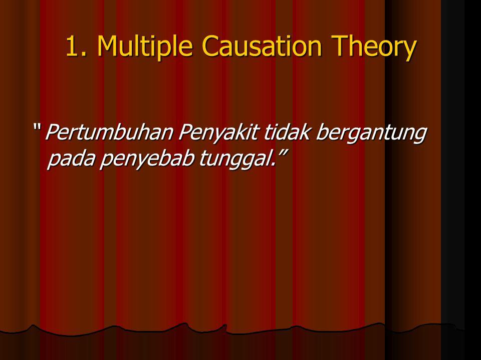 "1. Multiple Causation Theory "" Pertumbuhan Penyakit tidak bergantung pada penyebab tunggal."""